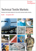 Technical Textile Markets